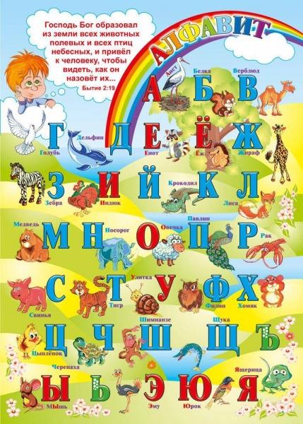 Плакат. Христианская азбука